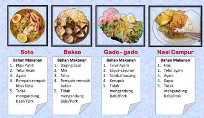 Label kandungan bahan makanan