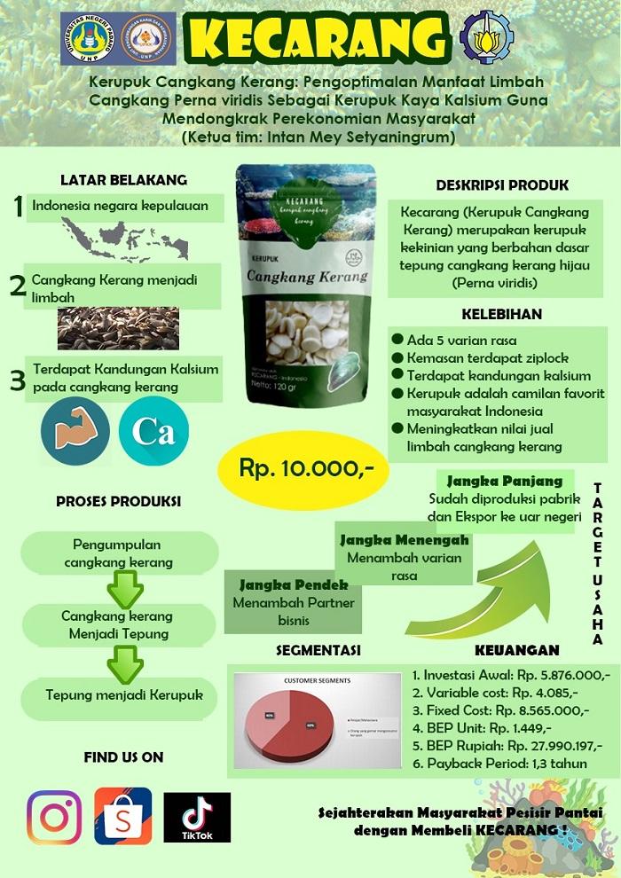 Poster produk Kecarang