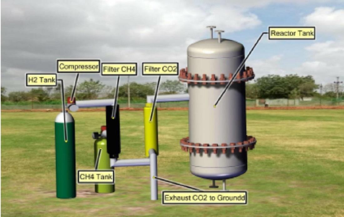Prototipe alat penghasil energi listrik