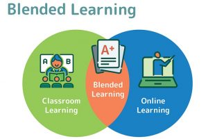 Mengenal Blended Learning (Bagian 1)