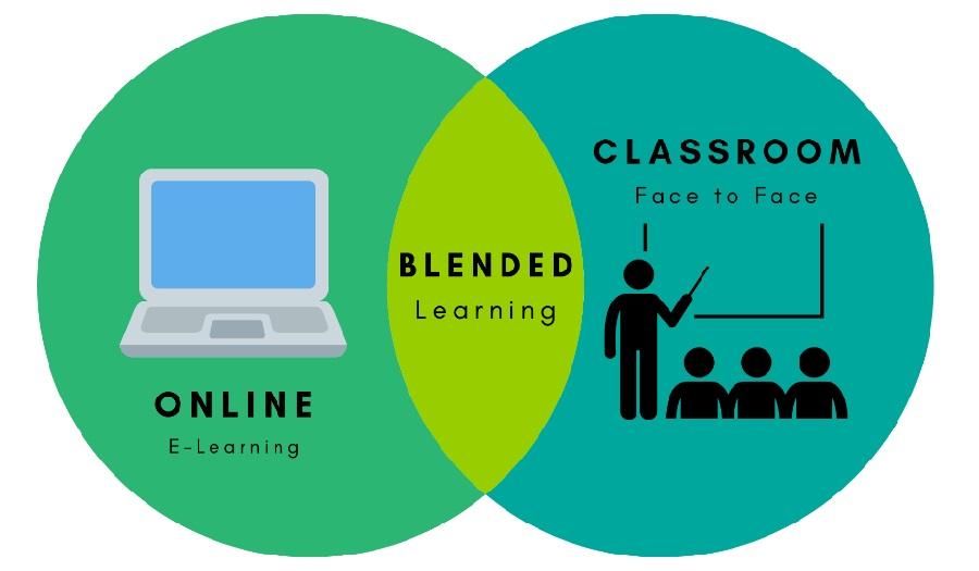 Mengenal Blended Learning (Bagian 2)