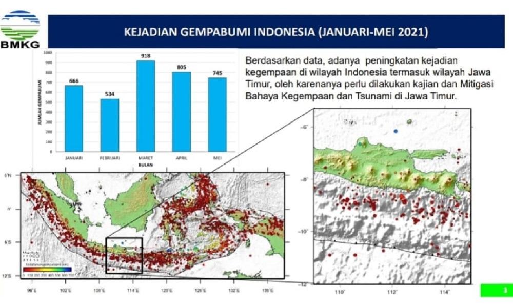 Gempa bumi di Indonesia Januari-Mei 2021